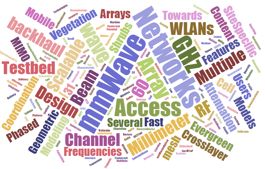poster_word_cloud2